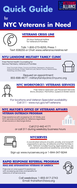 NYC Reference Card for Veterans in Need