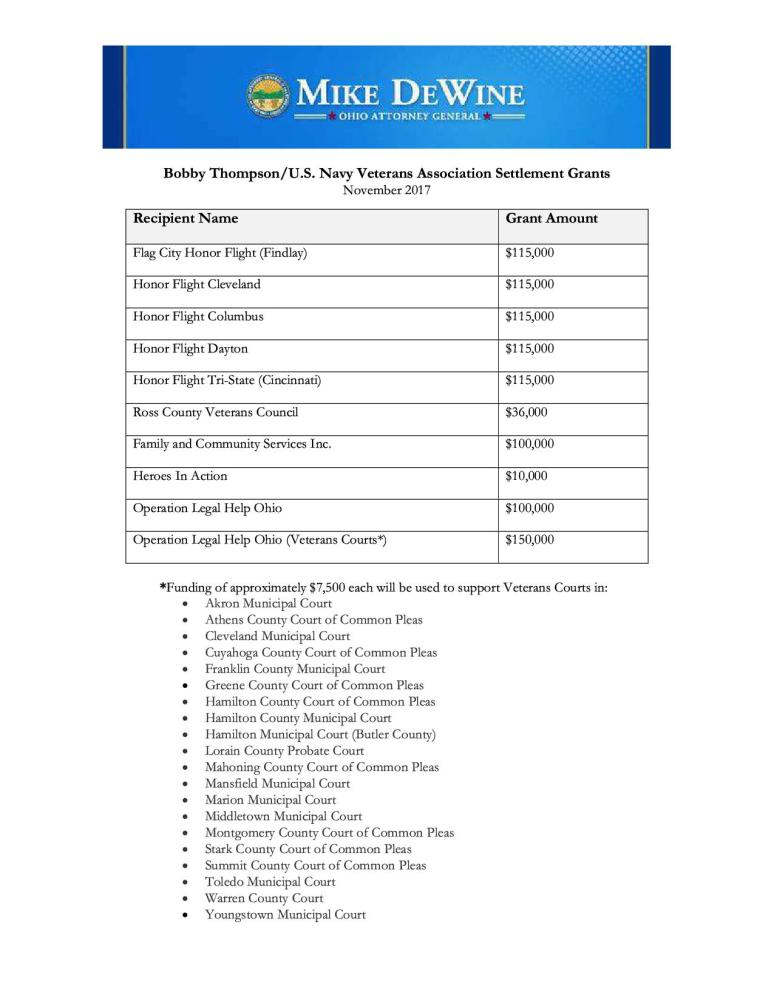 Boby Thompson Grant List